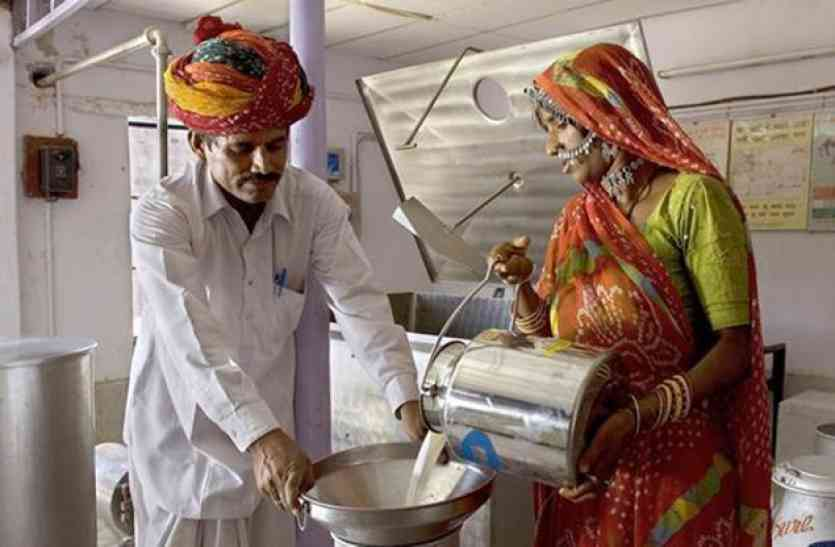 "amul deary cooperative in india essay 19 mcqs (objective type questions) on ""food security in india""  the mother dairy is an important cooperative in: (a) gujarat (b) punjab (c) haryana (d) delhi 7 fci stands for:  in which state of india the famous cooperative amul is situated (a) gujarat (b) maharashtra (c) delhi (d) m p 17 the minimum guaranteed price at which."