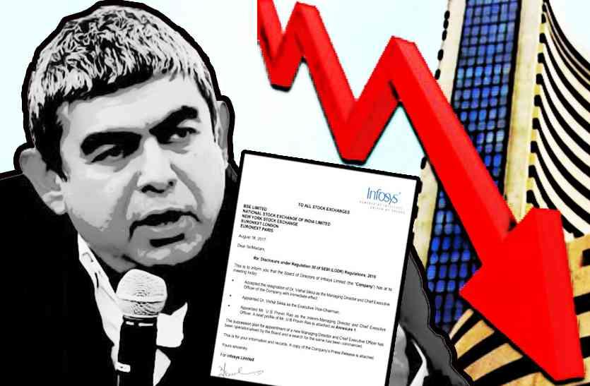 इंफोसिस से विशाल सिक्का का इस्तीफा, 7 फीसदी तक लुढ़का कंपनी का शेयर