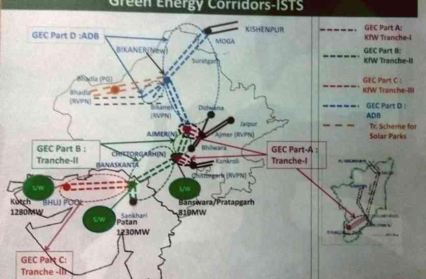 हमारी सौर ऊर्जा से रोशन होगा पूरा इंडिया, बनेगा ग्रीन एनर्जी कॉरिडोर