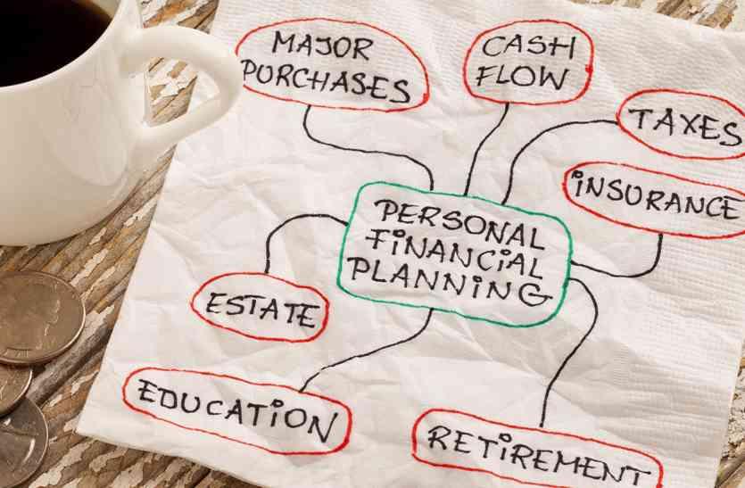 सही वित्तिय प्लानिंग के लिए जल्द शुरू करें निवेश, महंगाई को आसानी से दे पाएंगे मात