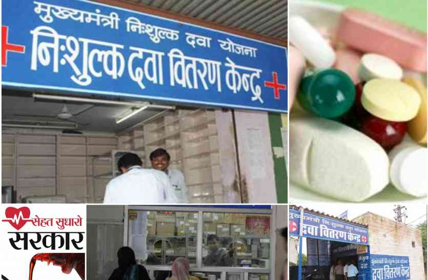 प्रदेश के सभी स्वास्थ्य केन्द्रों में उपलब्ध हैं नि:शुल्क दवाएँ के लिए इमेज परिणाम