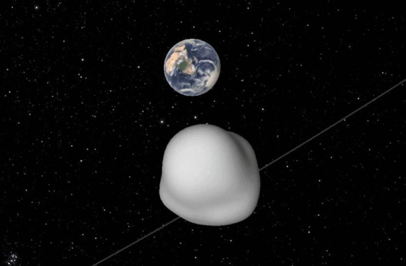 वैज्ञानिकों के लिए बड़ा दिन, गुरुवार को धरती के  नजदीक से गुजरेगा asteroid
