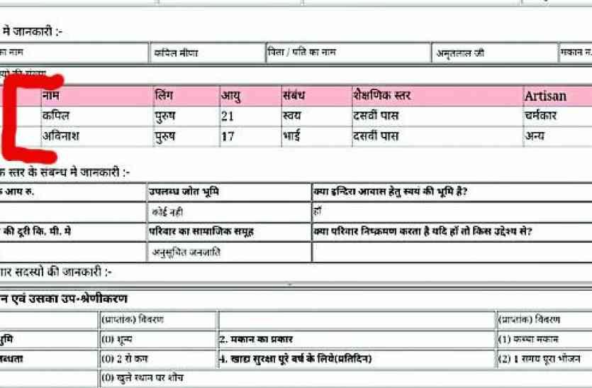 चौंका देगी ये खबर...राजस्थान के इस विधायक के बेटों का नाम बीपीएल लिस्ट में