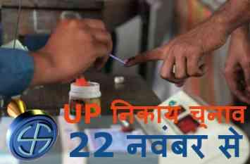 पूर्वांचल में निकाय चुनाव की पूरी जानकारी, देखें VIDEO...