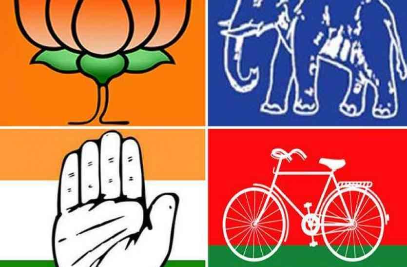 दस महिलाओं ने मेयर पद के लिए किया आवेदन भाजपा और कांग्रेस के बीच होगी सीधी टक्कर