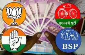Nagar Nikay Election Results 2017 से पहले सट्टा बाजार गरम, ये पार्टी बनी नंबर वन