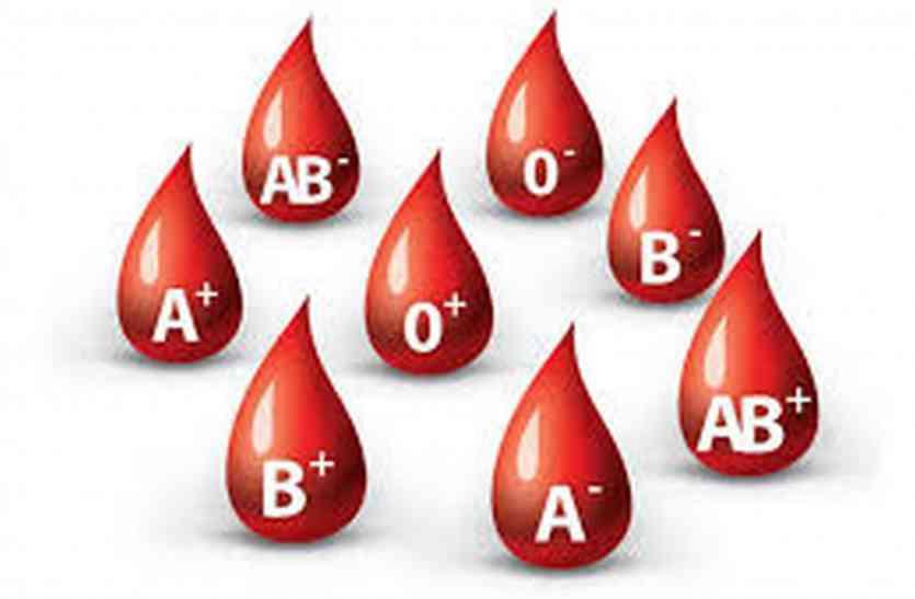 शरीर में रक्ताल्पता का स्तर बता रहा लालिमा रथ
