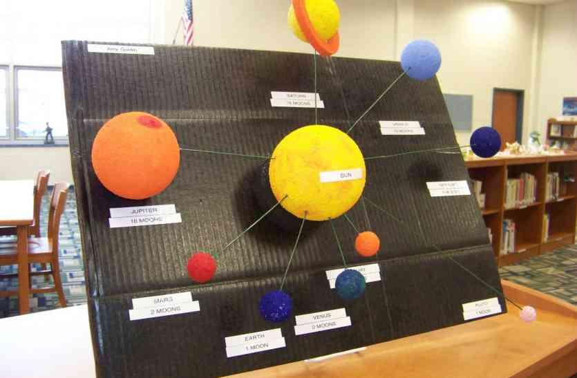 खगोलीय घटनाएं, तारामंडल और विज्ञान का मैजिक देखा