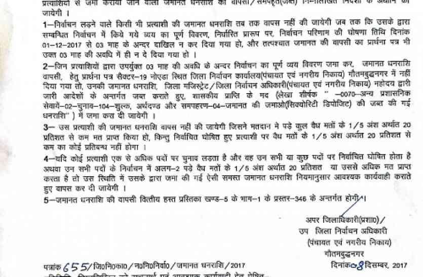 बड़ी खबर: भाजपा चेयरमैन पर गिरी गाज, इस कारण होगी जमानत जब्त
