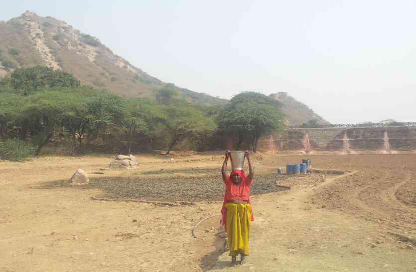 राजस्थान के इस शहर में जल्द ही प्यास बुझाना होगा मुश्किल