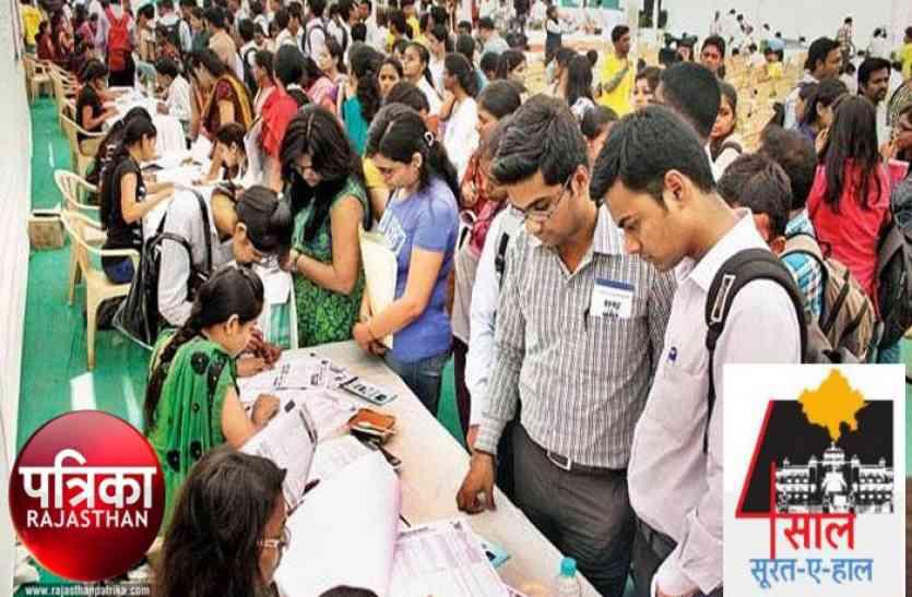 4 साल सूरत-ए-हालः सिर्फ 735 लोगों को रोजगार देने में फूंक दिए 349 करोड़ रुपए