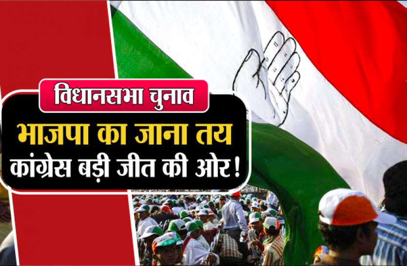 विधानसभा चुनाव: भाजपा का जाना तय, कांग्रेस बड़ी जीत की ओर !