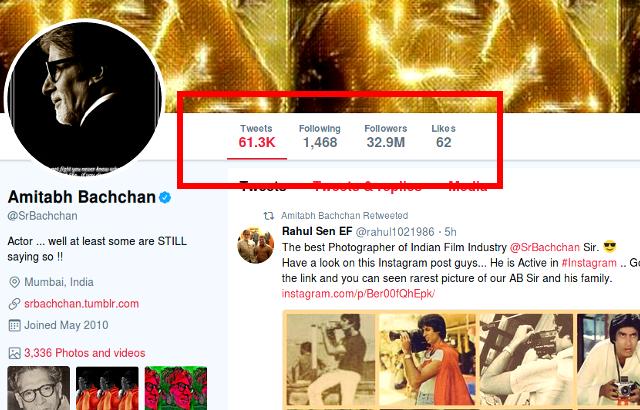 Amitabh Bachchan Twitter followers