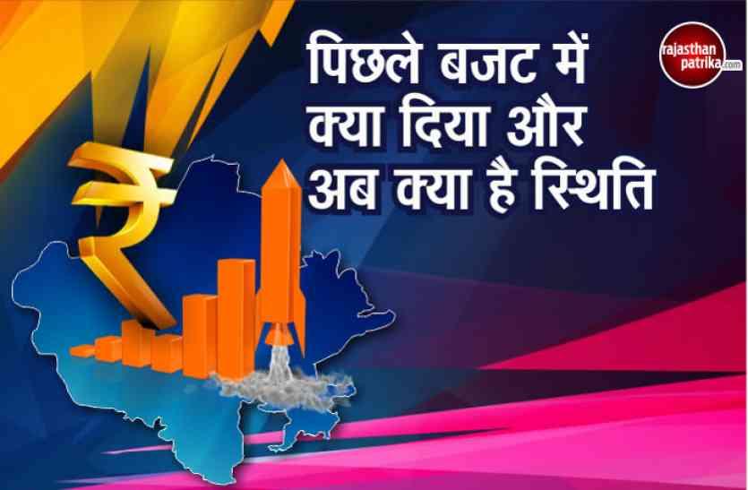 राजस्थान बजट 2018: भाजपा सरकार ने दूसरे बजट में की थी राजस्थान ODF की घोषणा, आखिरी बजट तक अधूरी