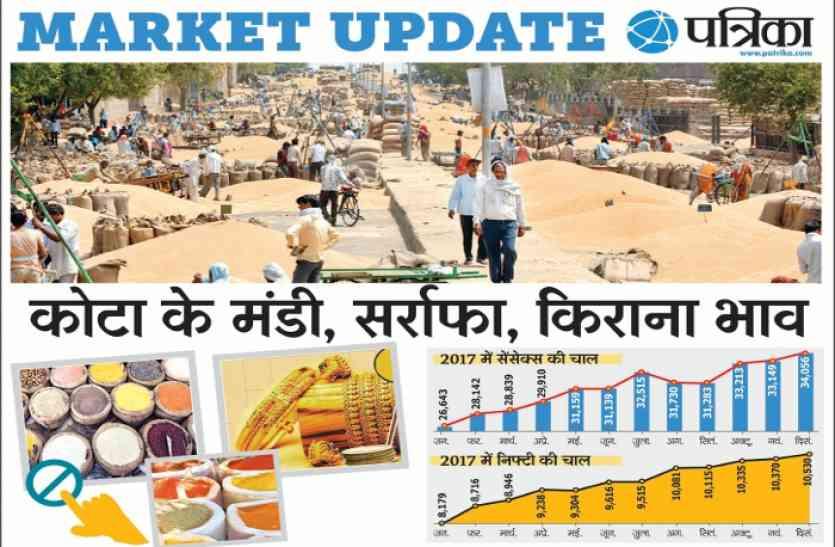 जानिए कोटा के बाजार भाव , गेहूं, चना व धान में तेजी, सोयाबीन व सरसों में मंदी