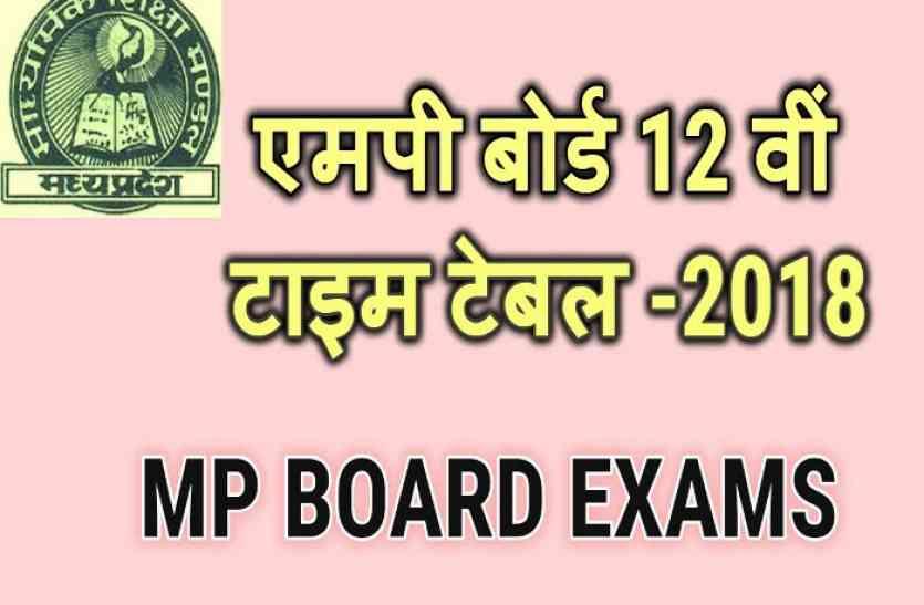 बड़ी खबर : 10 और 12 वीं की बोर्ड परीक्षाओं के नियमों में हुआ बड़ा बदलाव,पढ़ें पूरी खबर