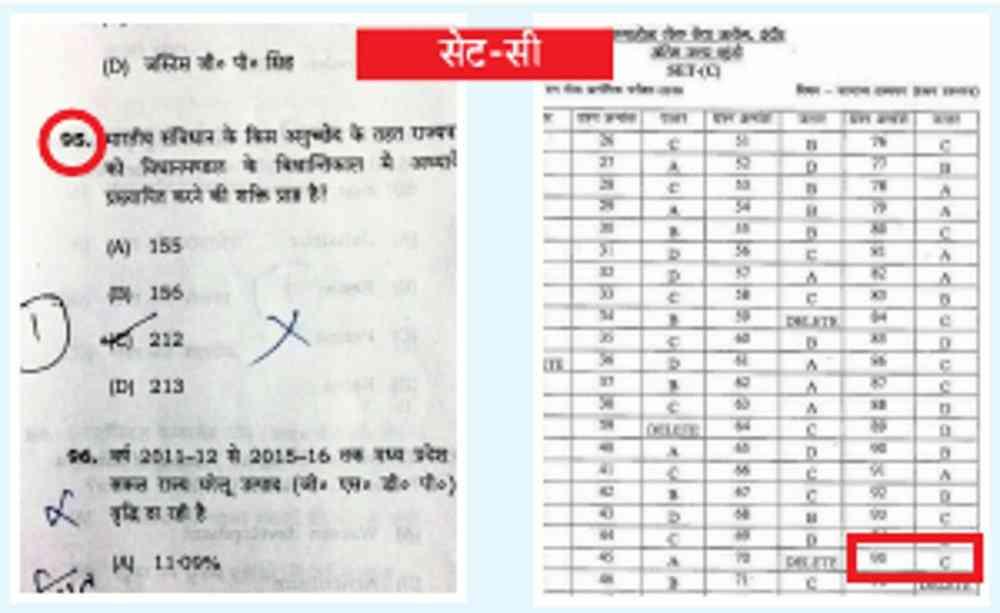 mppsc pre exam answer key 2018 mppsc news in hindi
