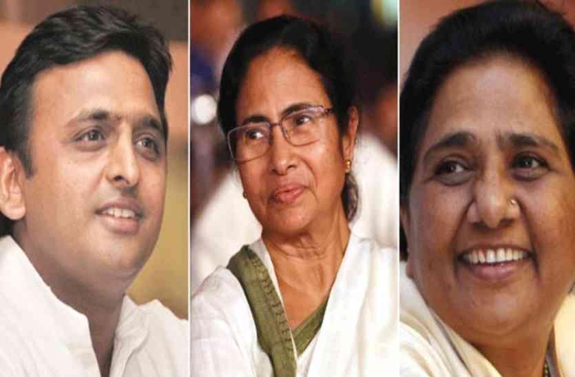गोरखपुर-फूलपुर उपचुनाव : ममता बनर्जी ने अखिलेश और मायावती को दी बधाई, भाजपा पर दिया ये बड़ा बयान
