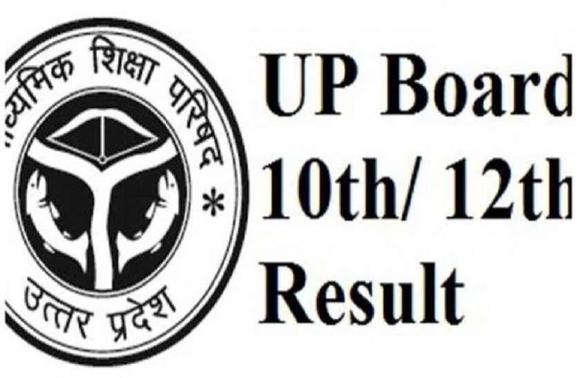UP Board Result