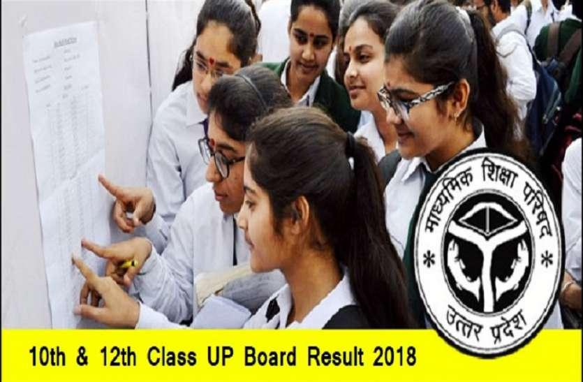 UP Board Exam Result 2018 students Marksheet - Allahabad