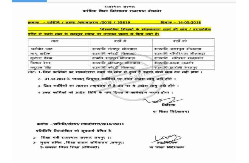 राजस्थान में शिक्षकों के इस मजाक ने पूरे महकमे की उड़ा दी नींद, शिक्षा निदेशक के फर्जी हस्ताक्षर से कर दिए थे तबादले, अब तीनों निलंबित