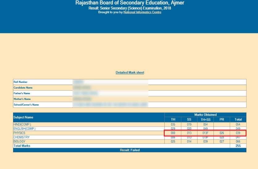 RBSE Result 2018: गुरुजी ने बरसाई कृपा, फिर भी चेले हो गए फेल