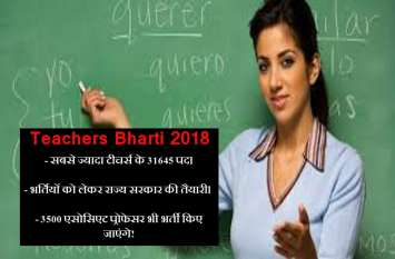 बड़ी खबर: चुनाव से पहले होने जा रही है शिक्षकों की भर्ती! जानिये क्या है तैयारी