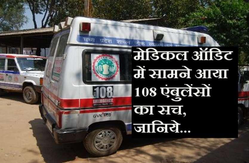 मेडिकल ऑडिट में सामने आया ये खतरनाक सच, जानिये क्या कहती है 108 एंबुलेंसों की रिपोर्ट