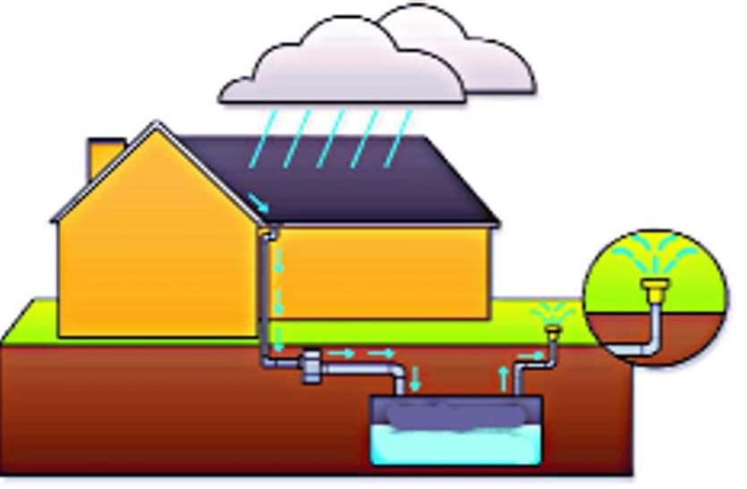 वाटर हार्वेस्टिंग के नाम पर खाना-पूर्ति, इस साल भी बारिश का पानी हो जाएगा बेकार