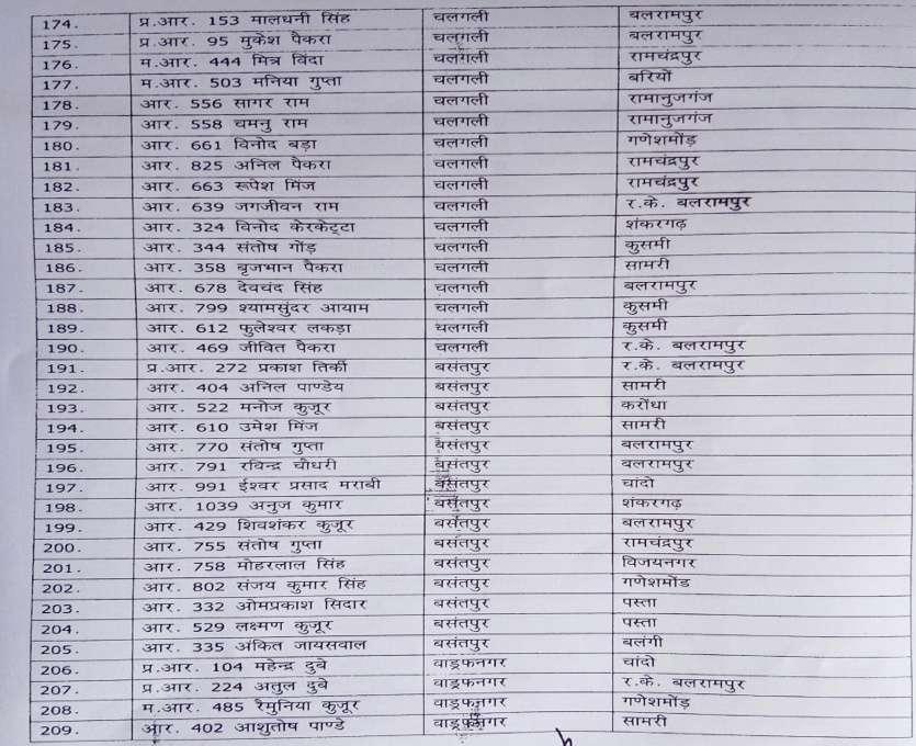 Transfer List 6