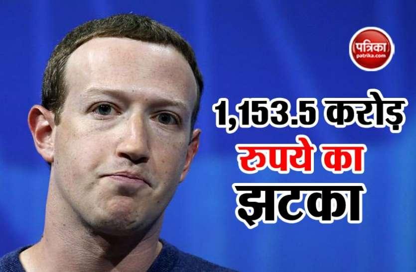 डाटा प्राइवेसी के बाद शुरू हुआ Facebook का बुरा दिन, महज दो घंटे में ही जकरबर्ग को हुआ 1153 करोड़ रुपये का नुकसान