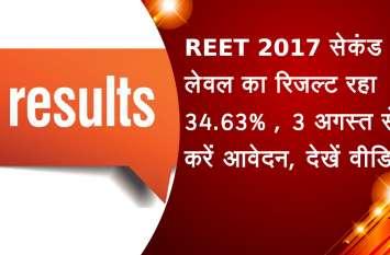 REET 2017 सेकंड लेवल का रिजल्ट रहा 34.63% , 3 अगस्त से करें आवेदन, देखें वीडियो