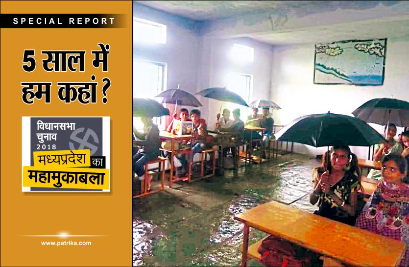 Reality Check: बदहाली में शिक्षा व्यवस्था, पांच सालों में टॉप से बॉटम पर पहुंचा हमारा प्रदेश