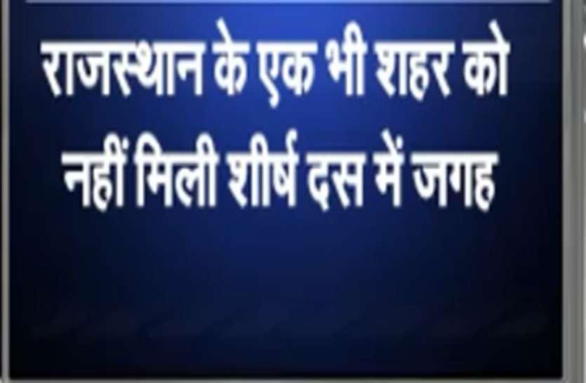 ...सुगम जीवन सूचकांक की सूची में पिछड़ा राजस्थान