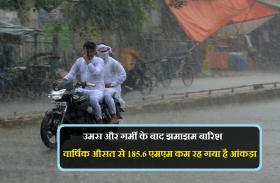 VIDEO : उमस और गर्मी के बाद झमाझम बारिश, वार्षिक औसत से 185.6 एमएम कम रह गया है आंकड़ा