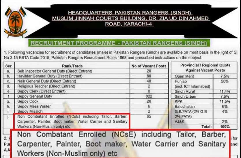 पाकिस्तान में गैर-मुस्लिमों के साथ हो रहे भेदभाव का खुलासा, इन कामों के लिए की जाती है नियुक्ति