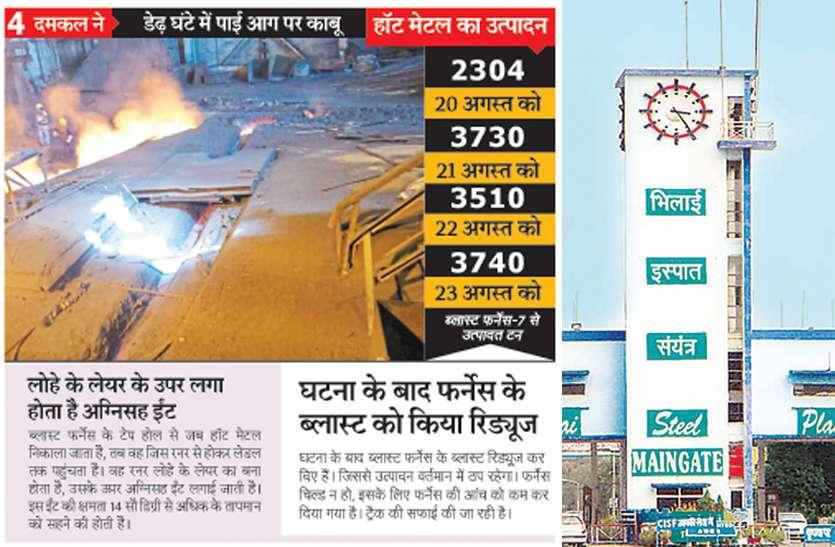 BSP में हादसा, ब्लास्ट फर्नेस-7 का रनर पंचर, हॉट मेटल छलक कर पटरी पर गिरने से हुआ ब्लास्ट
