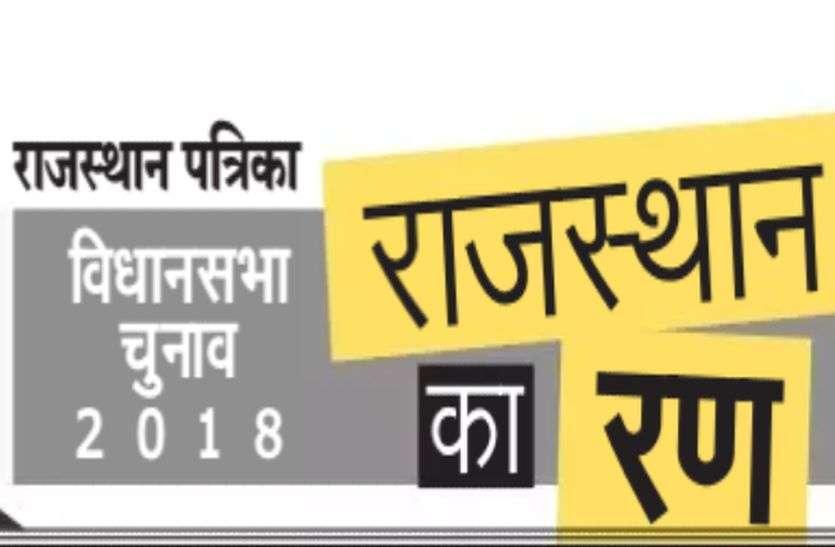 Rajasthan ka ran : चुनाव सीजन में कुत्ते-बिल्ली गिन रहे हैं कार्मिक