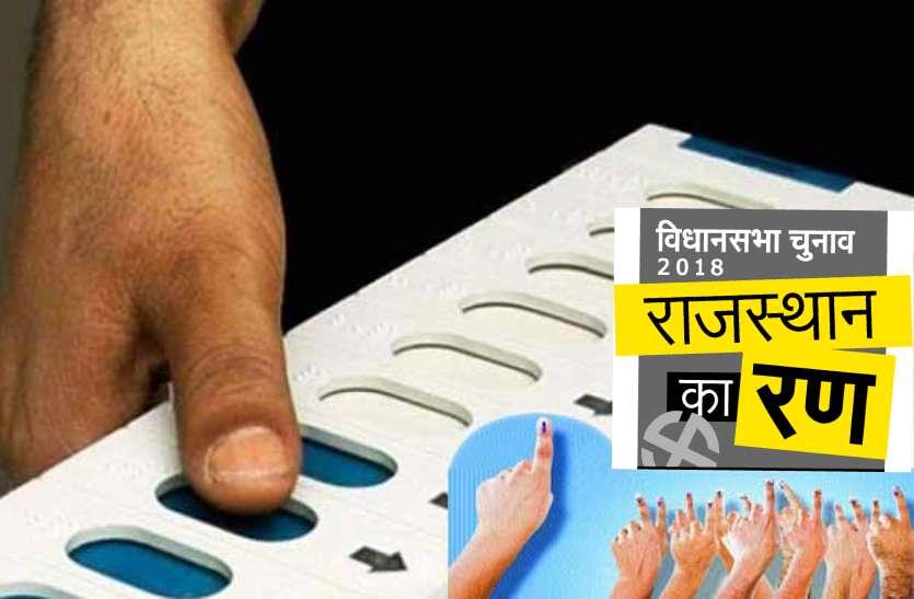 Rajasthan Ka Ran : सीकर जिले के इन मतदान केन्द्रों ने भरी भाजपा-कांग्रेस की झोली, यहां डाले गए एक तरफा वोट