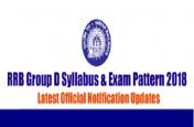 RRB Group D Exam 2018: जारी हुई एडमिट कार्ड-परीक्षा की तारीख, यहां पढ़िये पूरी डिटेल्स