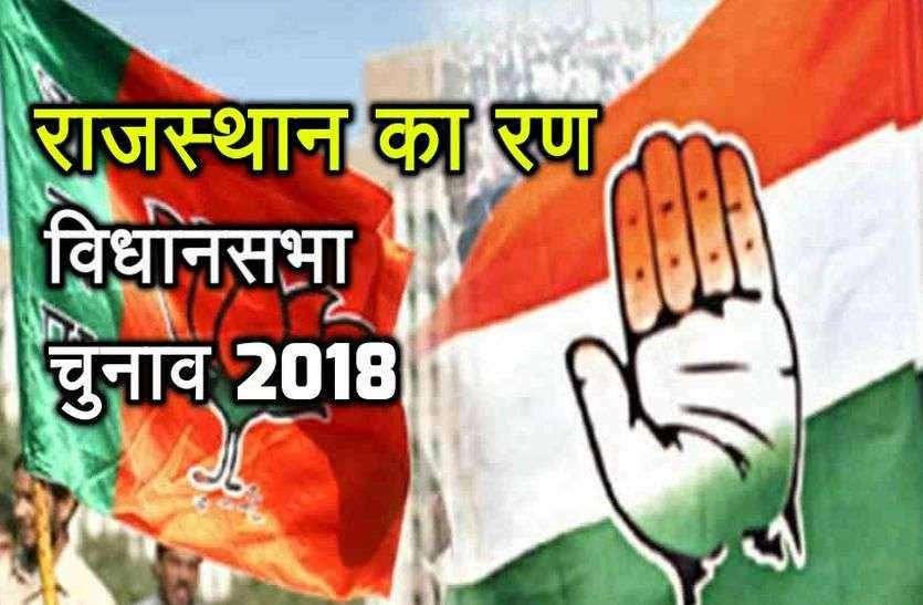 राजस्थान का रण: भाजपा का योजना लाभ पर फोकस, कांग्रेस ने बढ़ाया संपर्क