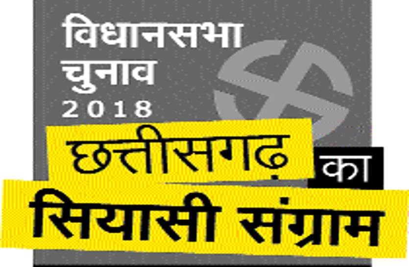 CG Assembly Elections 2018 : जिले से चार विधानसभा सीट में नए चेहरे बने विधायक, पामगढ़ विधानसभा माना जाता था बसपा का गढ़