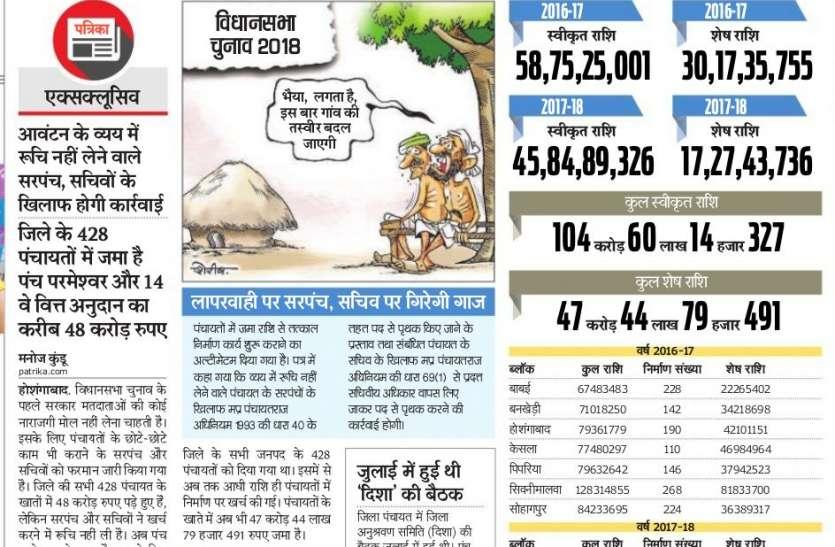 चुनाव से पहले पंचायतों में जमा 47 करोड़ खर्च करने का फरमान
