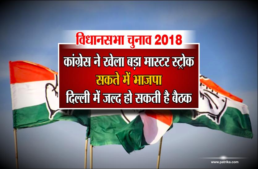 विधानसभा चुनाव 2018: कांग्रेस ने खेला बड़ा मास्टर स्ट्रोक,सकते में भाजपा, दिल्ली में जल्द हो सकती है बैठक
