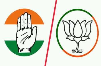 धर्म के नाम पर सियासत में जुटी कांग्रेस-भाजपा, मतदाताओं को रिझाने में जुटे नेता..