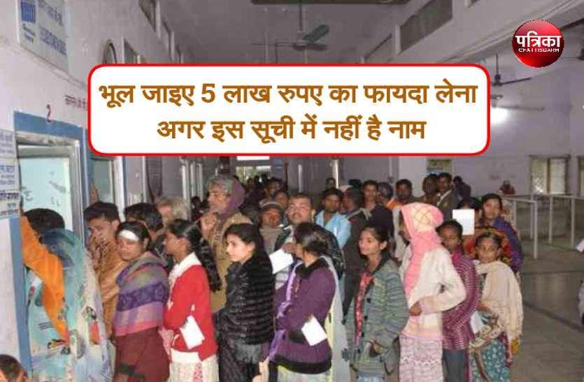 Chhattisgarh govt Hospital