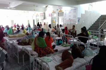 खतरनाक मलेरिया के मिले 1500 मरीज, 150 से ज्यादा की मौत, स्वास्थ्य महकमे की नाकामी आई सामने