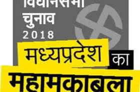 Election news: भाजपा के बागी निगम अध्यक्ष सहित 14 उम्मीदवारों का नामांकन खारिज, यह रही वजह