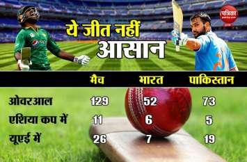 Asia Cup : इतिहास गवाह है पाकिस्तान हमेशा भारी पड़ा है भारत पर, देखें आकड़े