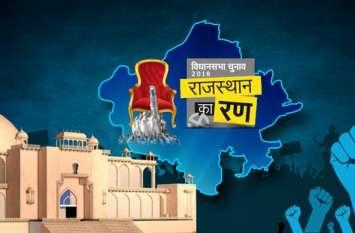 राजस्थान का रण  : राजस्थान के इस इलाके में कई सीटों पर आज तक महिलाओं का 'पगफेरा' रहा खराब , पढ़ें क्या है पूरी खबर